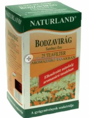 Pattanásos vér tisztító tea)