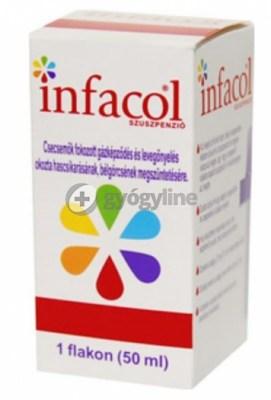 Infacol belsőleg szuszpenzió 50 ml
